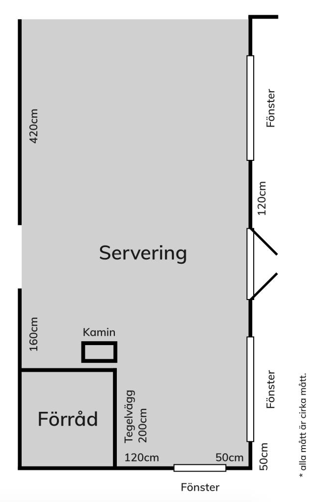 Översikt över servering